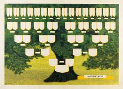Ancestor tables